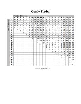 Ez grader chart printable#563529 Myscres