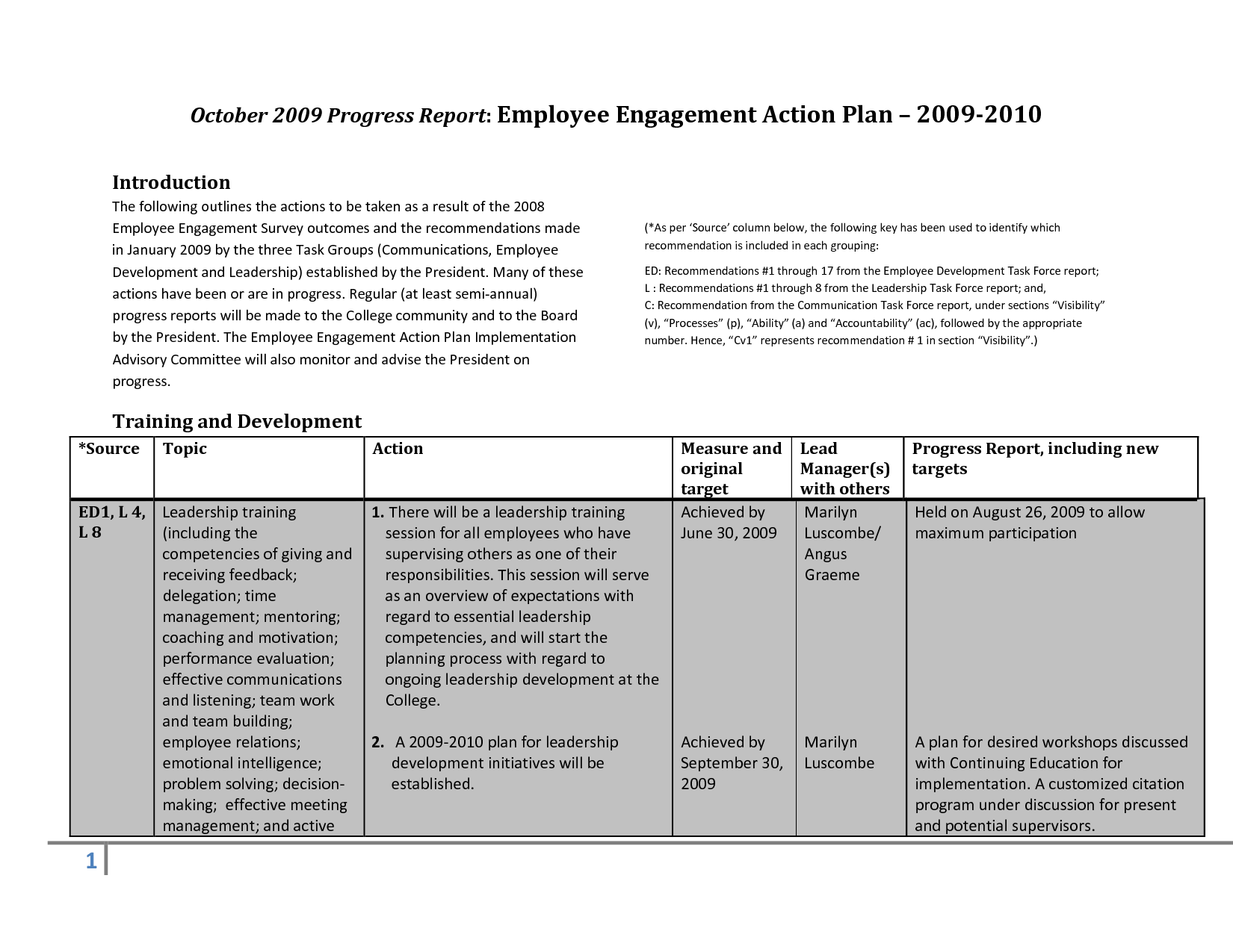 25 images of engagement action planning template infovia