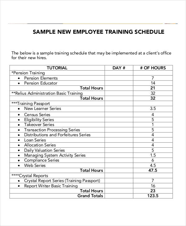 new employee training template Melo.in tandem.co