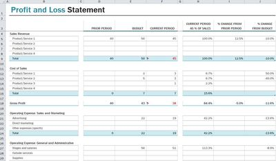 Profit and Loss Template Profit and Loss Statement and Projection