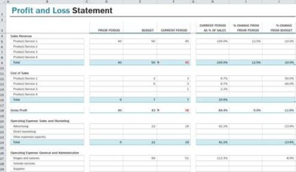 10+ Profit And Loss Templates Excel Templates