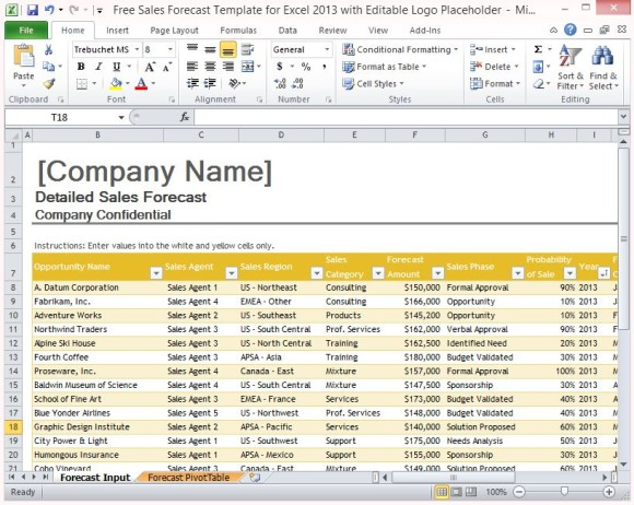 free sales forecast template free sales forecast template for