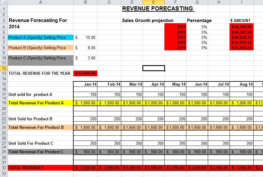 forecast format excel Akba.katadhin.co