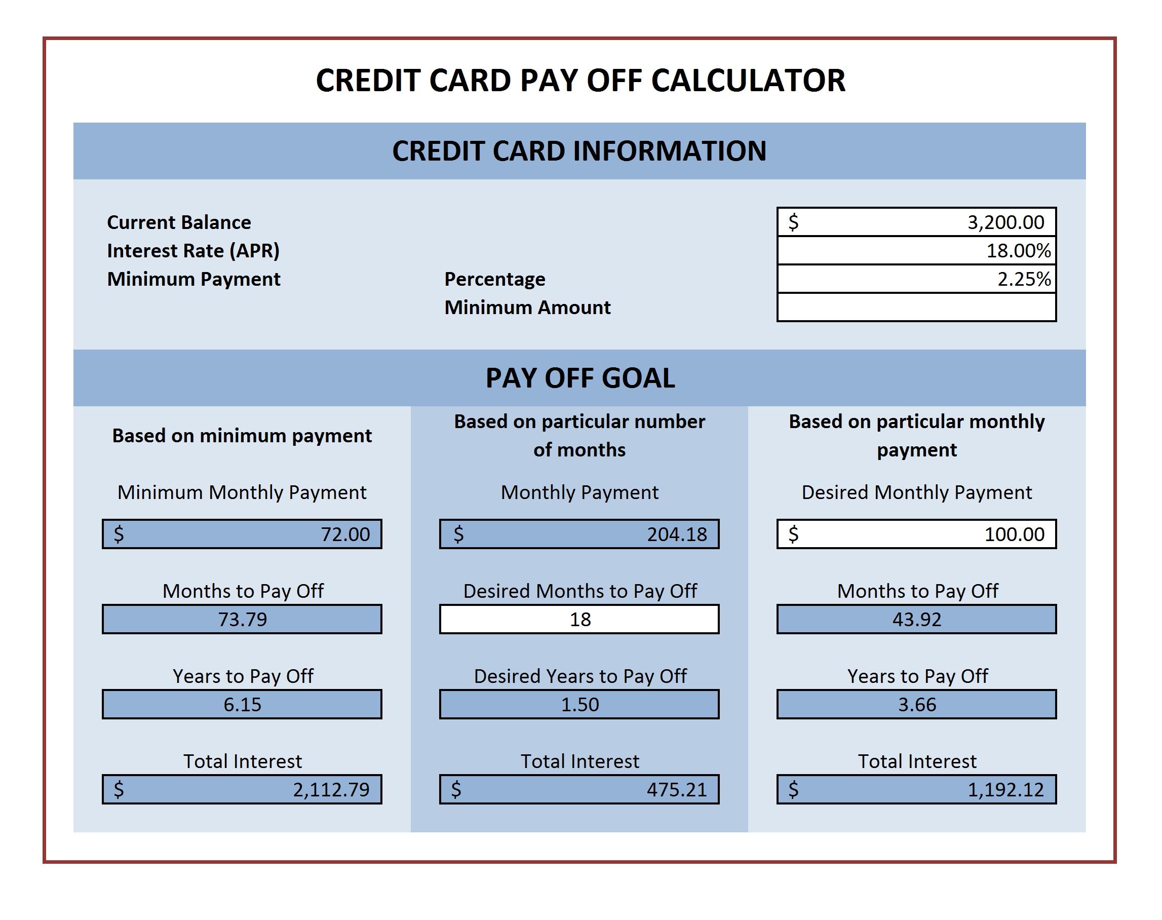 credit card excel template Akba.katadhin.co