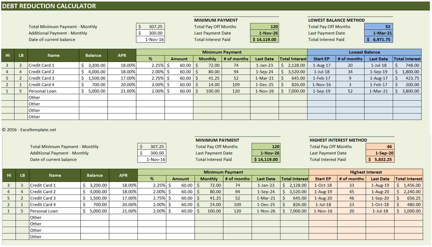 excel debt template Akba.katadhin.co