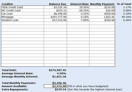 credit card payment spreadsheet template Akba.katadhin.co