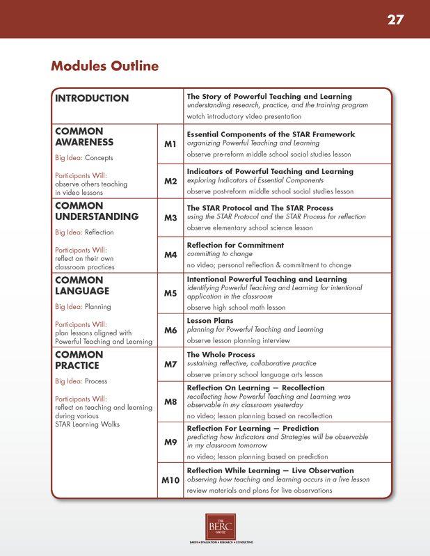 Facilitator Guide Template http://.valery novoselsky.