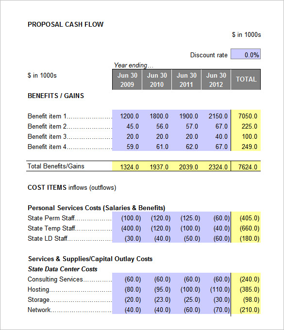 Financial Analysis Templates 8+ Free Word, Excel, PDF Documents