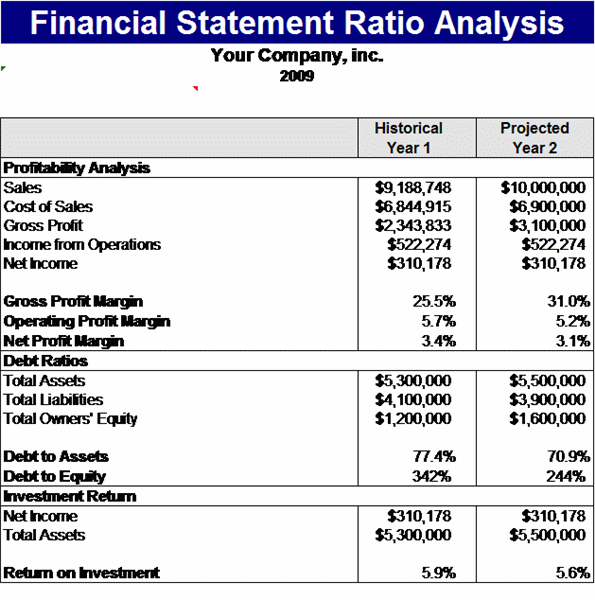 income statement analysis template Melo.in tandem.co