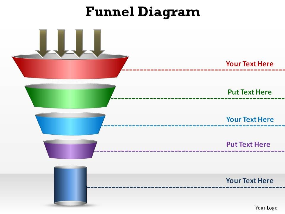 sales funnel ppt template powerpoint sales funnel template sales