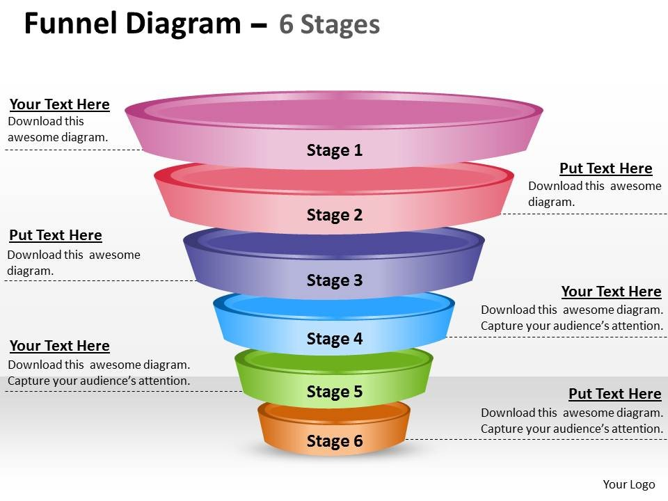 sales funnel template powerpoint free download sales funnel