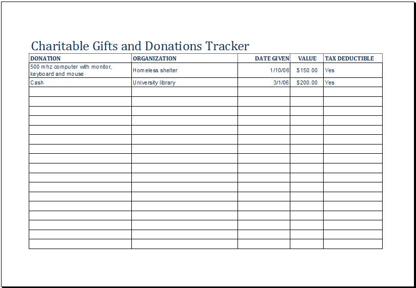 fundraiser spreadsheet Akba.katadhin.co
