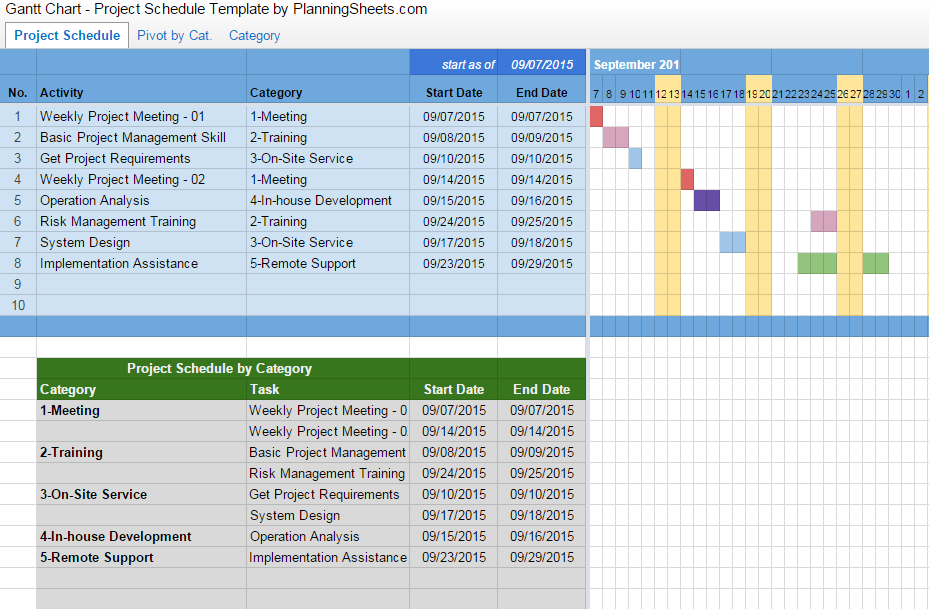 Gantt Chart Template in Google Sheets | Timeline template for