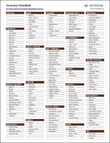 Grocery List Template Blank Grocery List