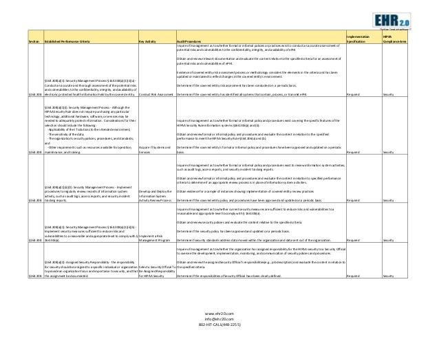 OCR HHS HIPAA HITECH Audit Advisory Template