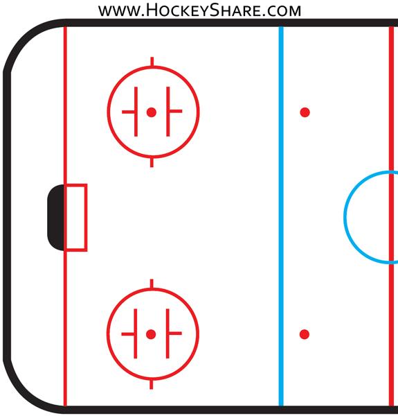 Hockey Rink Diagrams & Practice Plan Templates   HockeyShare Blog
