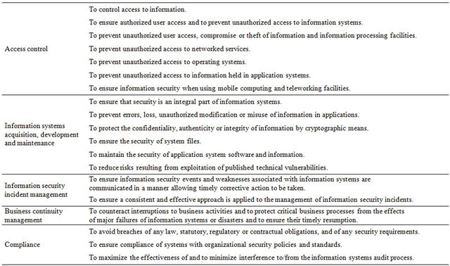 iso 27001 security policy template isoiec 27000 27001 and 27002