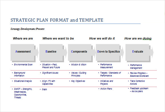 IT Strategy Plan Template 4 Free Sample, Example Format | Free