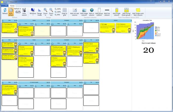Excel Kanban demonstration tool YouTube