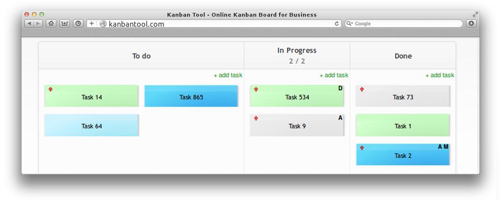 Kanban Template | Kanban Tool