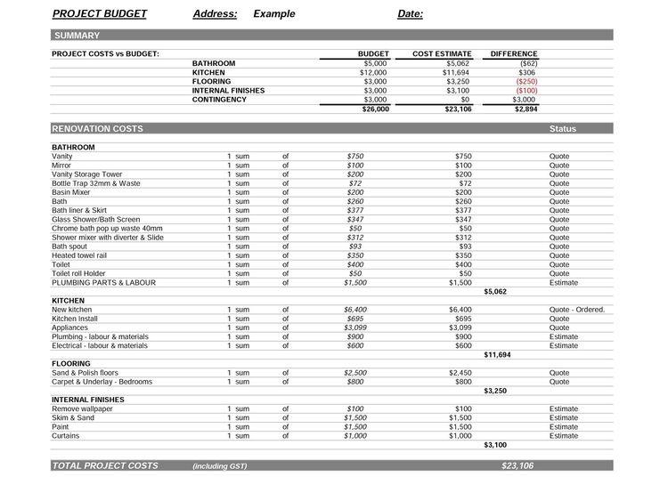 bathroom remodel estimate spreadsheet Akba.katadhin.co