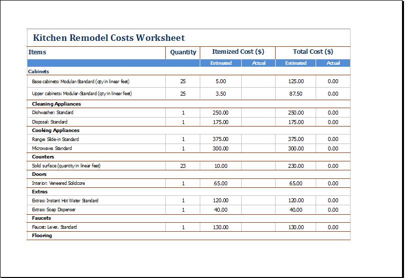 kitchen remodel budget worksheet Akba.katadhin.co