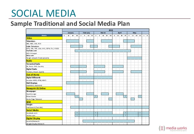 media plans template Melo.in tandem.co