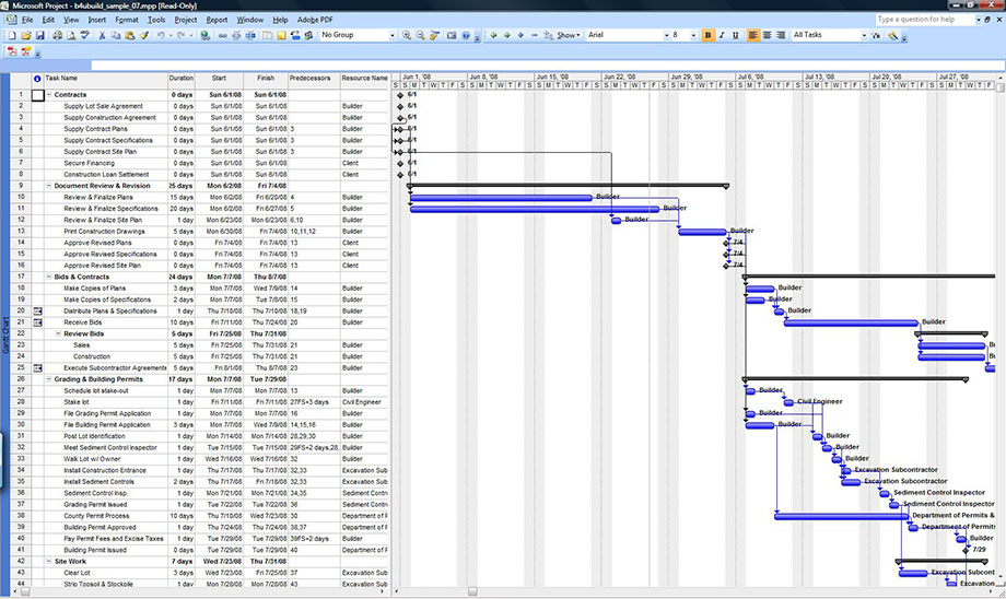ms project plan template Melo.in tandem.co