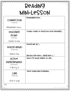 Reading Mini lesson Template & Other Reading Workshop Forms (editable)
