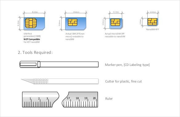Printable Guide for Cutting MicroSIM to Nano SIM for iPhone 5