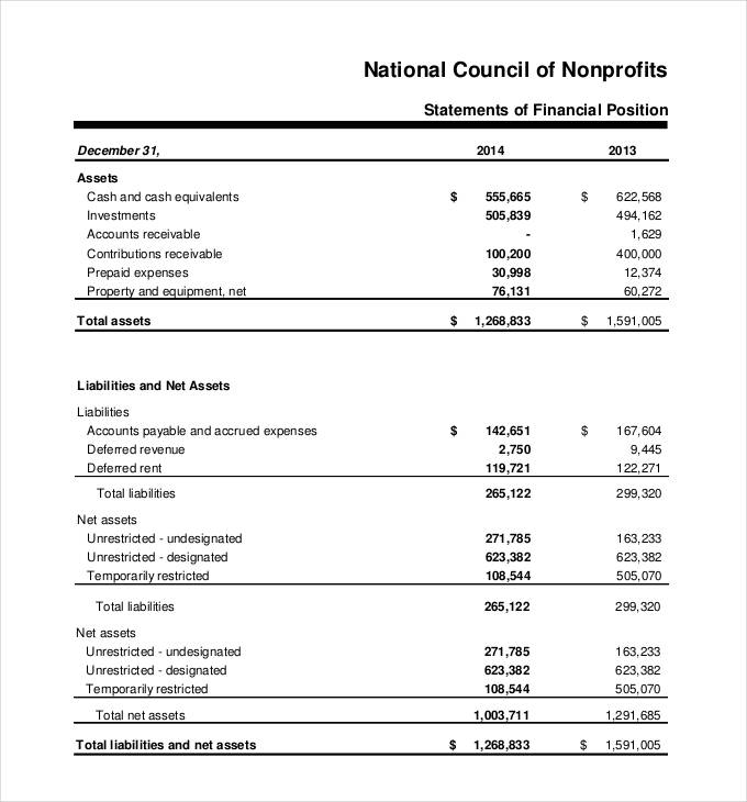template for financial statements Melo.in tandem.co