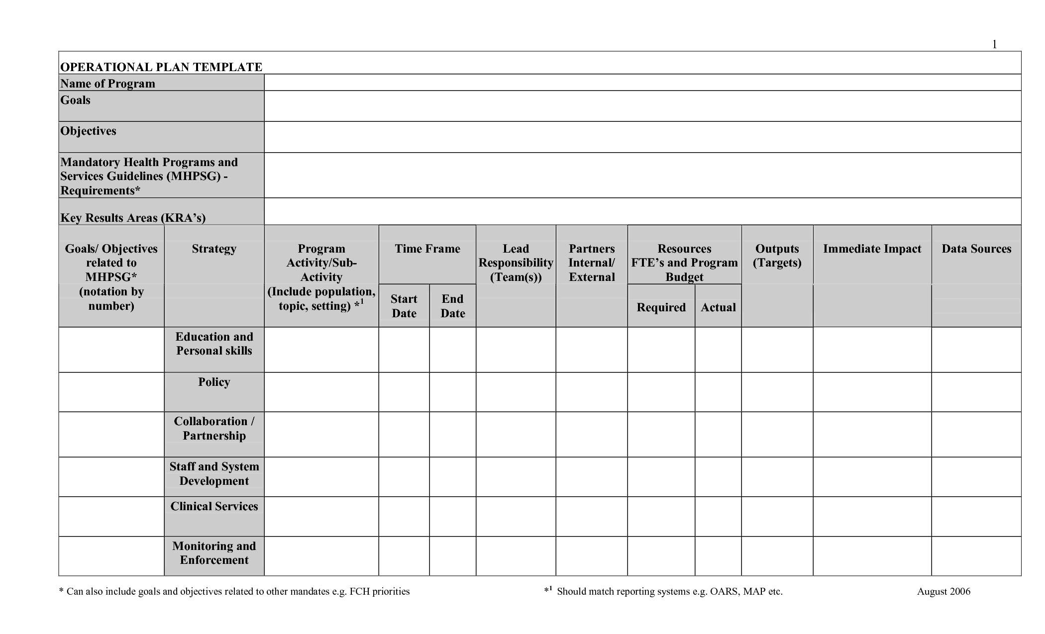 operational plan template word Toma.daretodonate.co