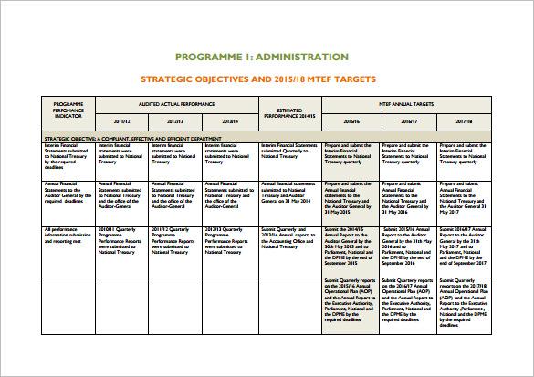 17+ Operational Plan Templates PDF, DOC   Free & Premium Templates