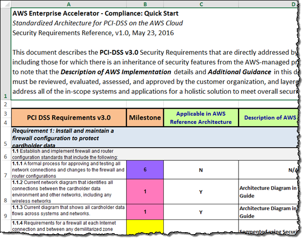 Pci Dss Policy Template Pccc.us