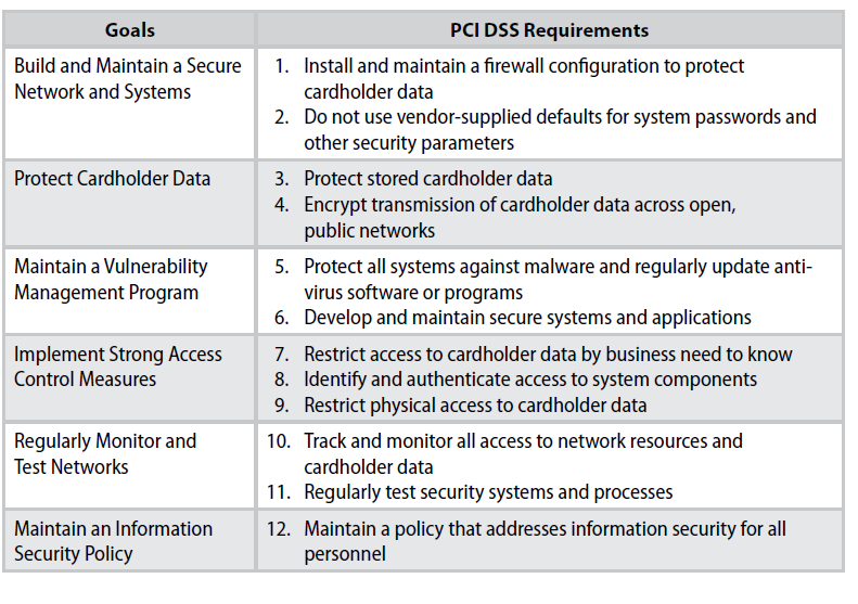 pci policy template payment card industry compliance policy clark