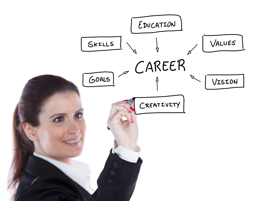 Career Goal Examples: Top 6 Achievable Career Goals