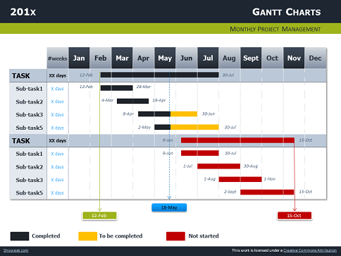 gantt chart powerpoint template Melo.in tandem.co