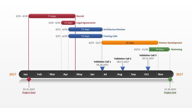 Office Timeline: PowerPoint Gantt chart Free Gantt templates