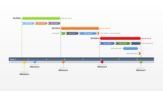 Office Timeline: Gantt Chart for PowerPoint Free templates