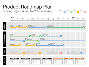 New Product Planning Process Marketing Images High Resolution Plan