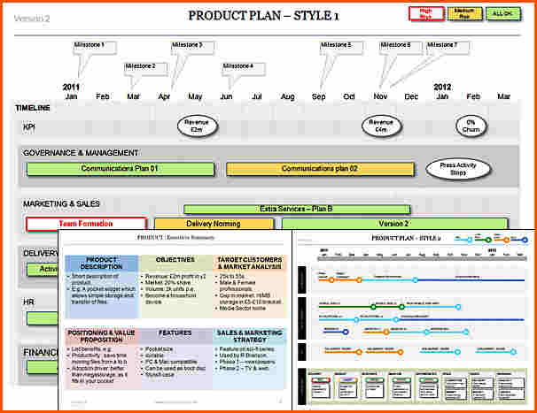 product plan template Melo.in tandem.co