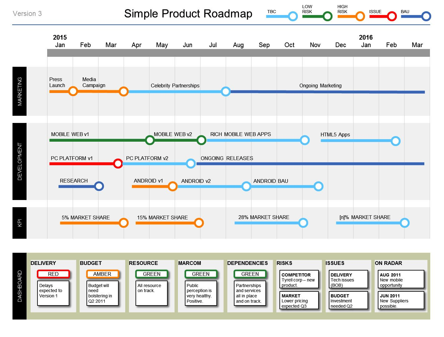 excel product roadmap template Melo.in tandem.co