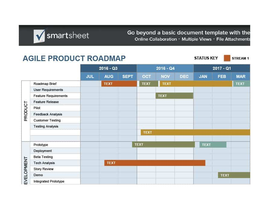 22 Visual Product Roadmap Templates & Tools Template Lab