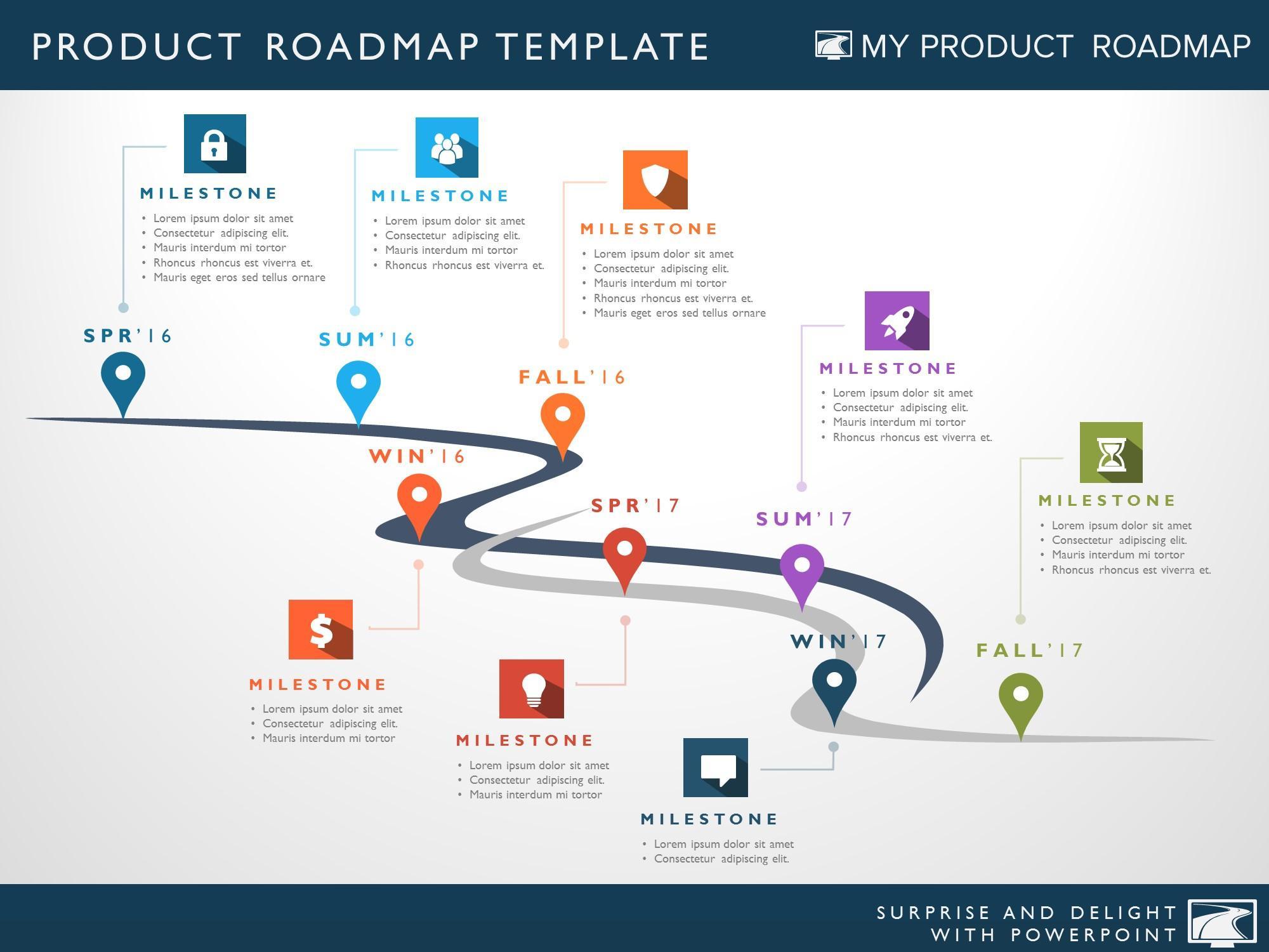 √ Product strategy portfolio management development cycle project