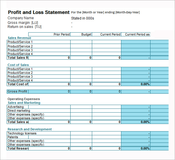 profit and loss statement free template self employed Melo.in