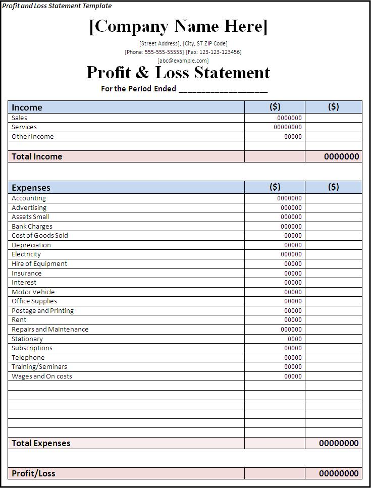profit loss statement self employed Melo.in tandem.co