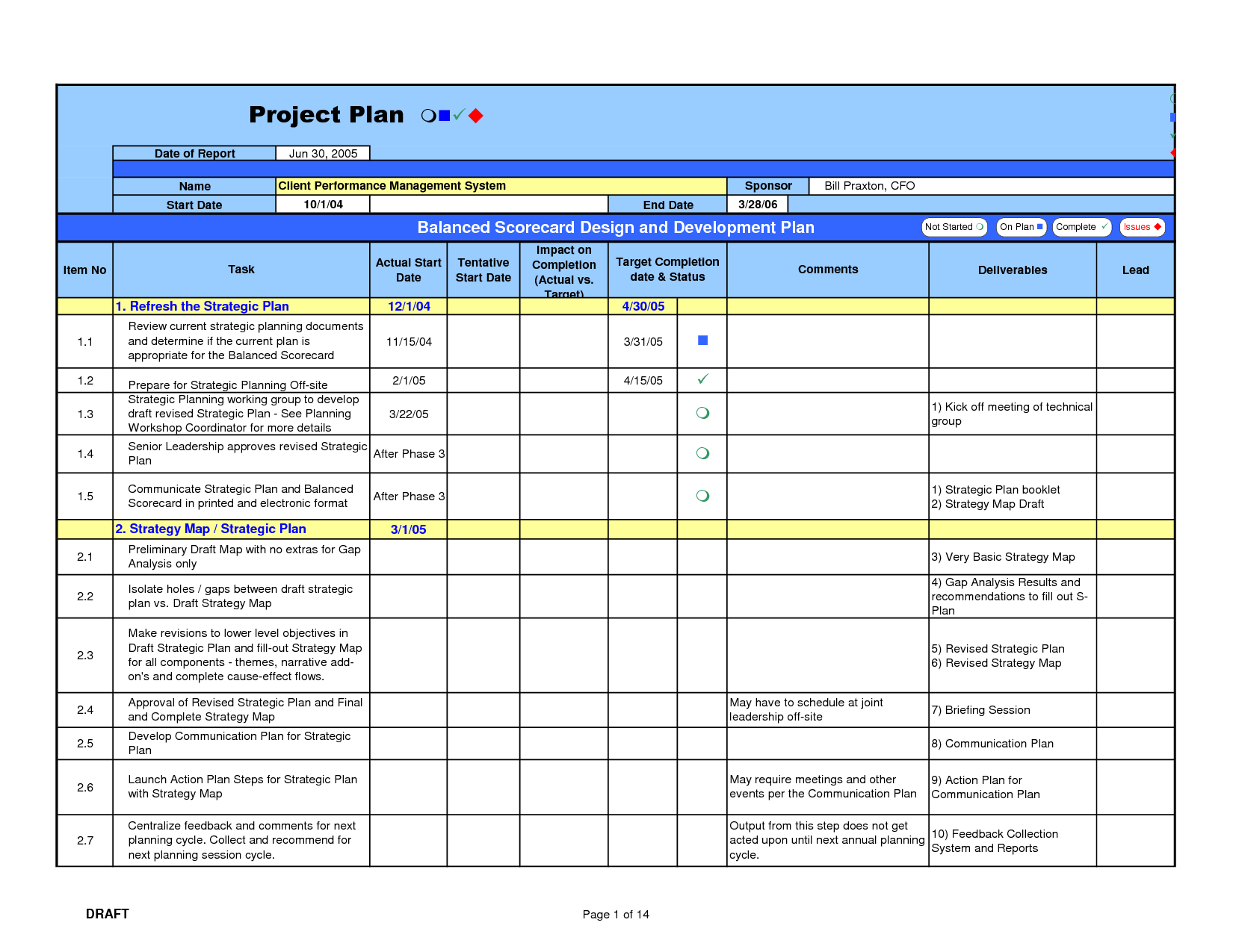 project management system template Melo.in tandem.co