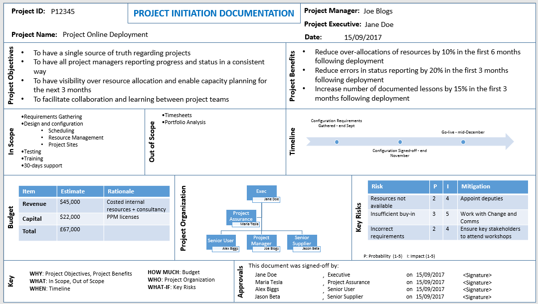 Project Initiation Document Template Free Download