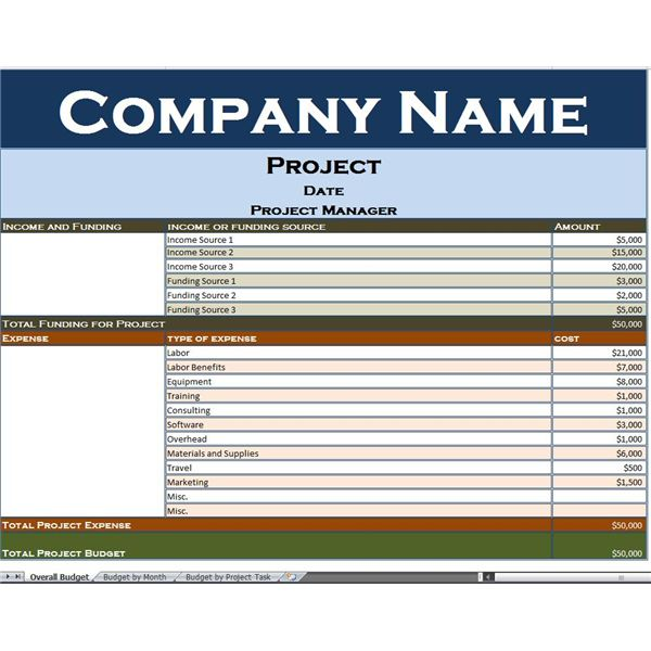project budget worksheet template Melo.in tandem.co