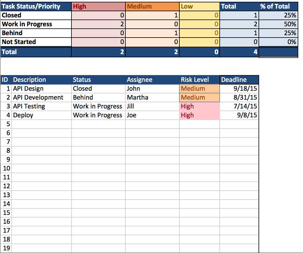 project proposal template excel project proposal template excel